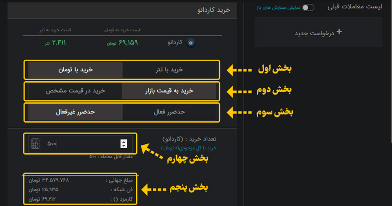 خرید ارزدیجیتال در صرافی ابان تتر